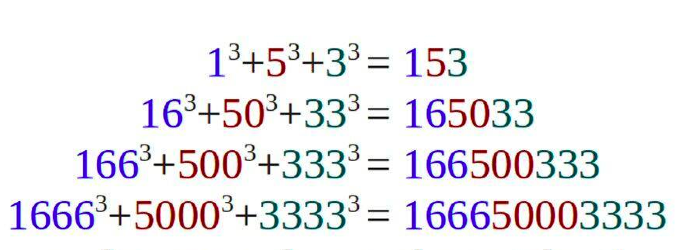 Numbers with character