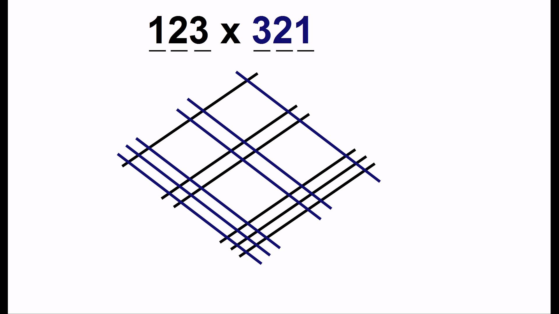103. Visual multiplication