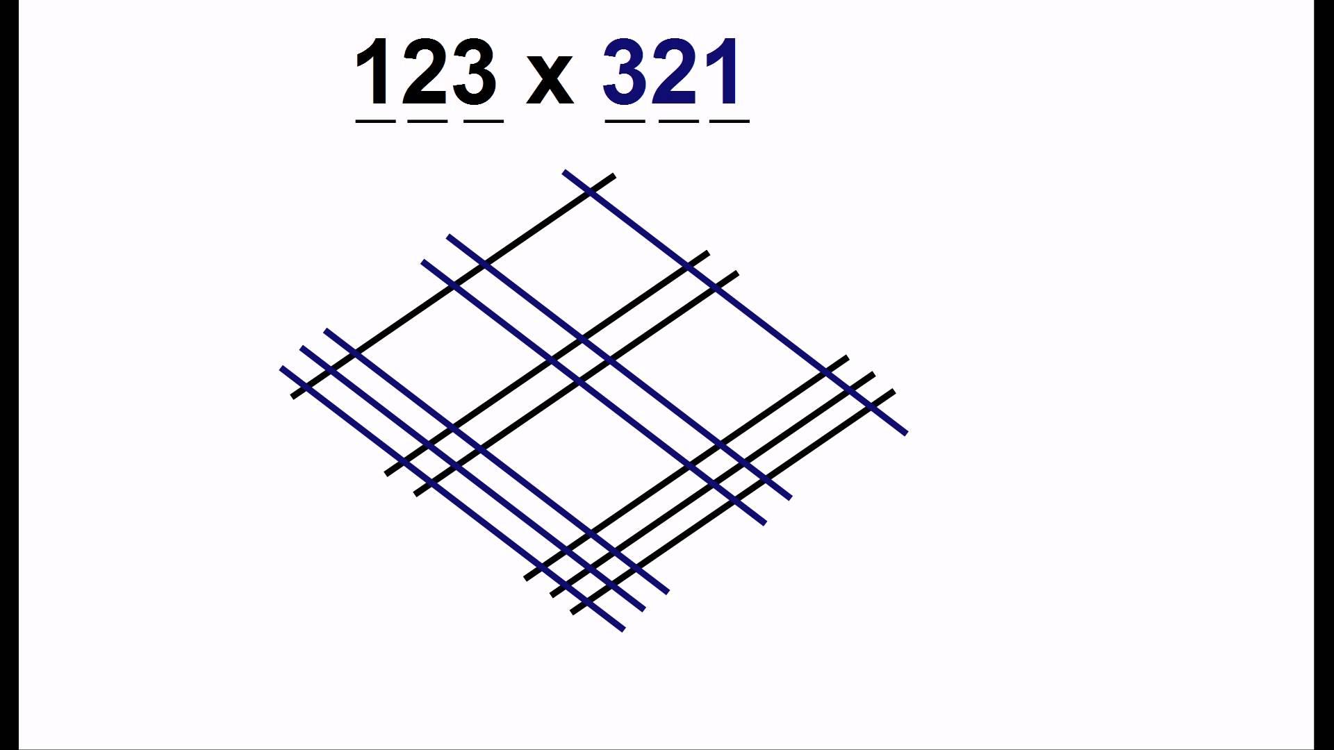 103. Visual multiplication